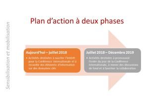 ER_Two phases-FR