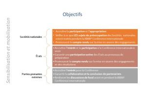 ER_objectives-FR